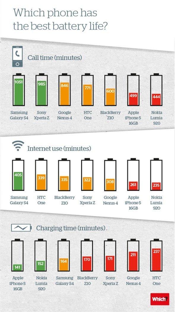 infografik-batarya