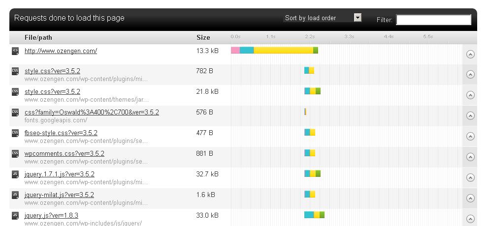 site hız test