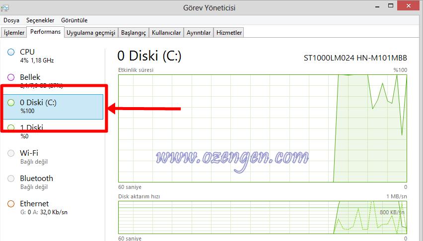 windows 8 disk