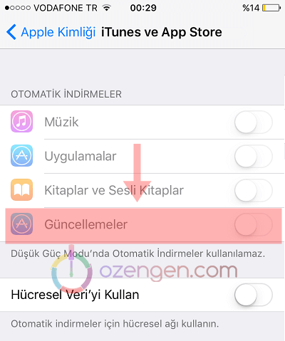itunes ve app store
